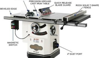 Shop Fox W1819 Table Saw Review [Most In-Depth Review]