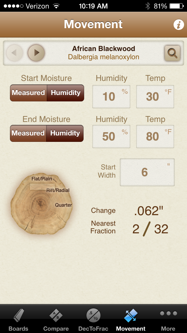 The Woodshop Widget app