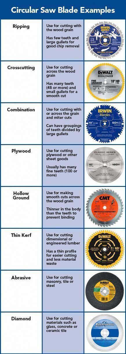 compact circular saw blades